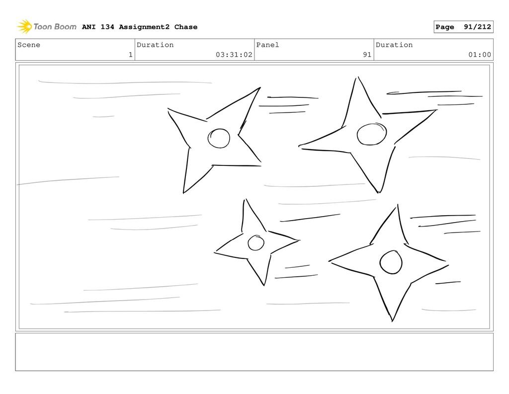 Scene 1 Duration 03:31:02 Panel 91 Duration 01:...