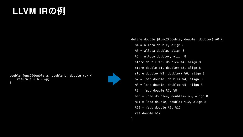 LLVM IRͷྫ double func2(double a, double b, doub...