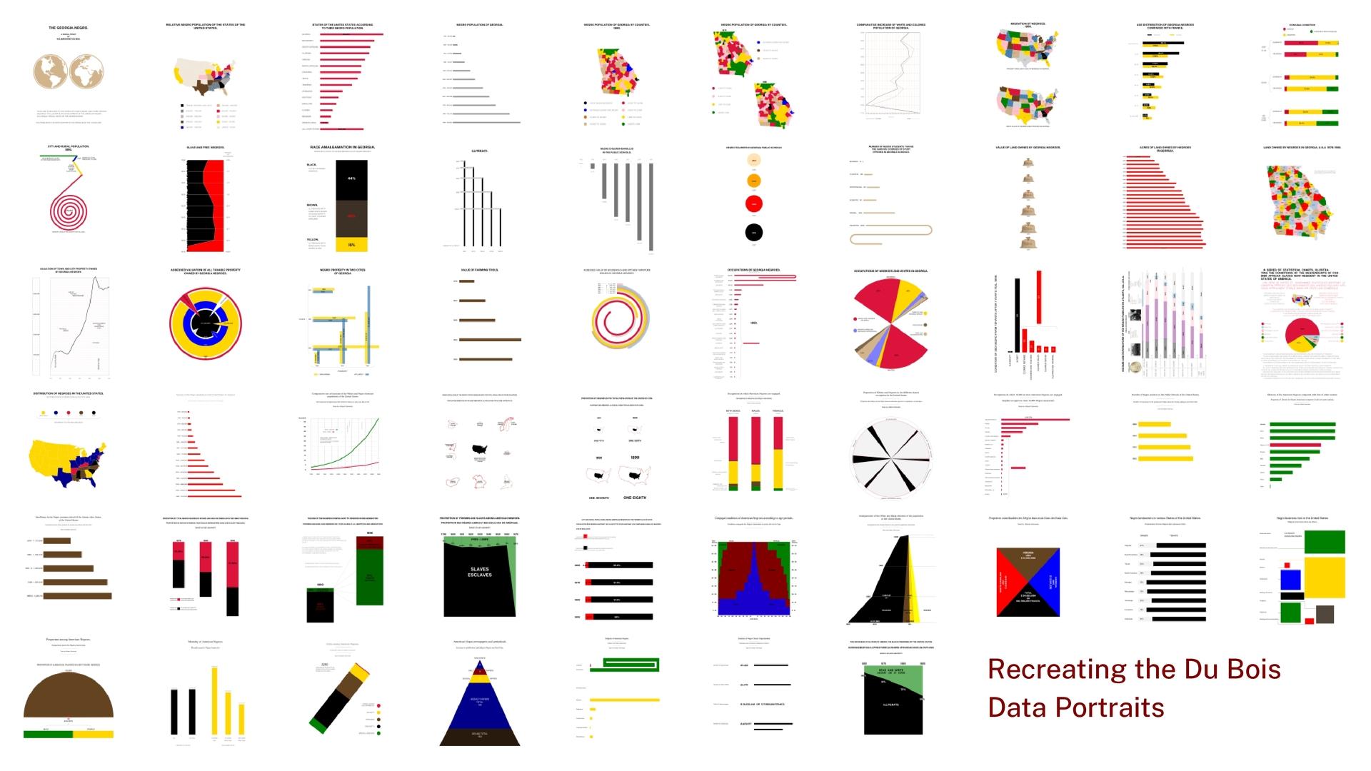Recreating the DuBois Data Portraits