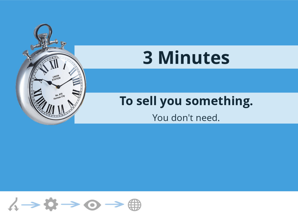 3 Minutes To sell you something. You don't need.