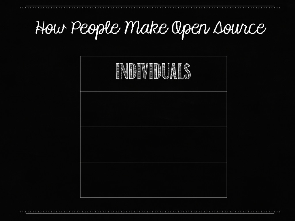 How People Make Open Source individuals