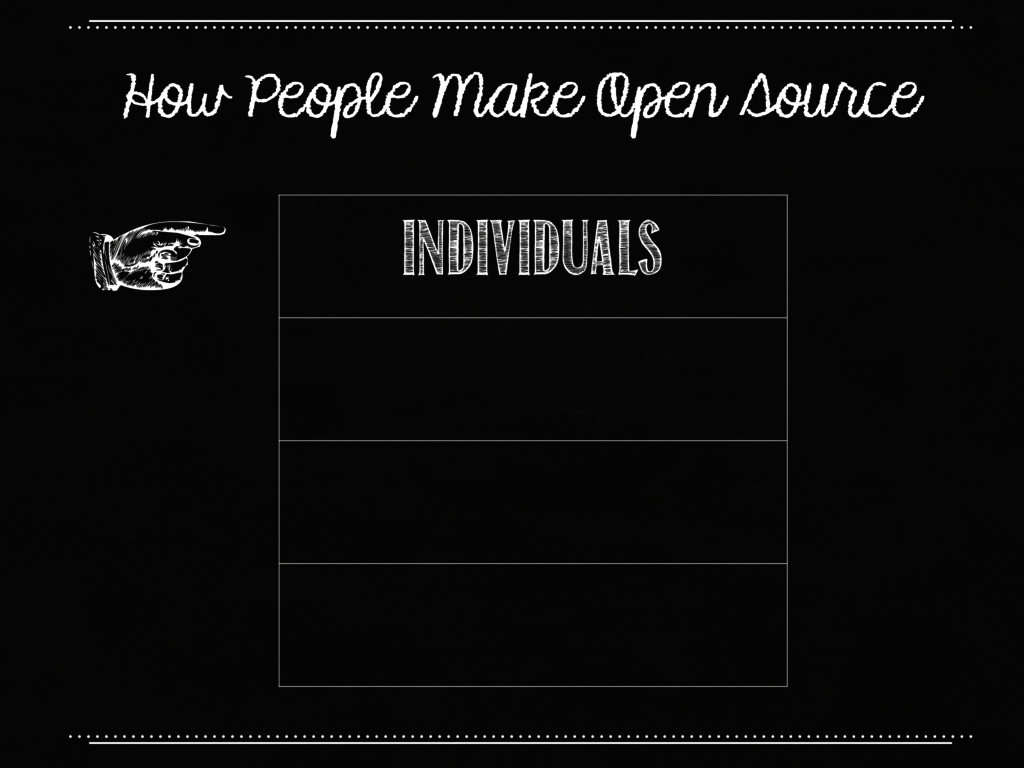 How People Make Open Source individuals S