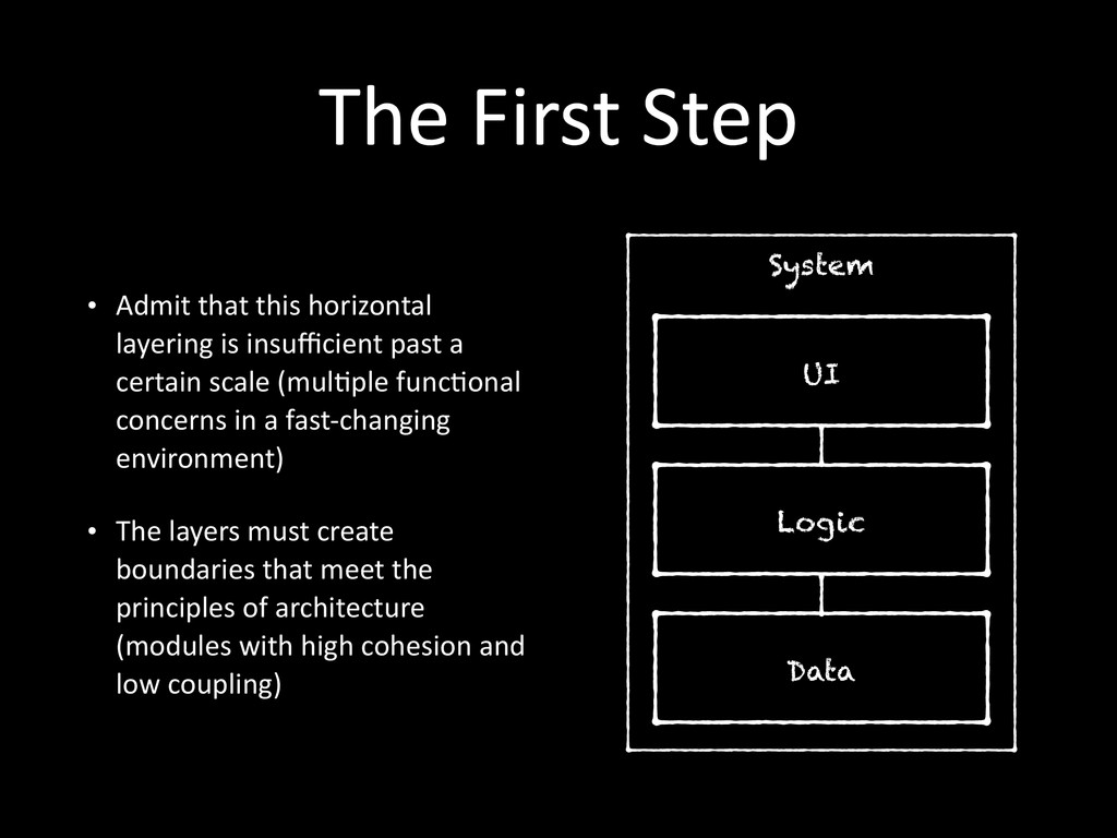 System The	