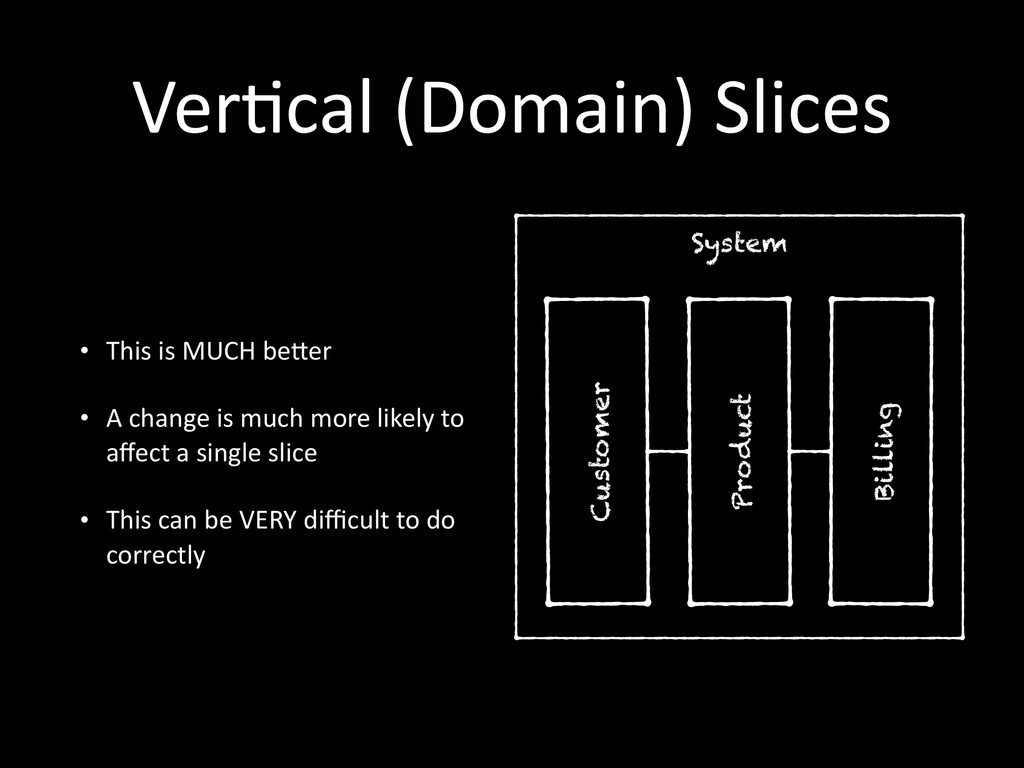 VerHcal	