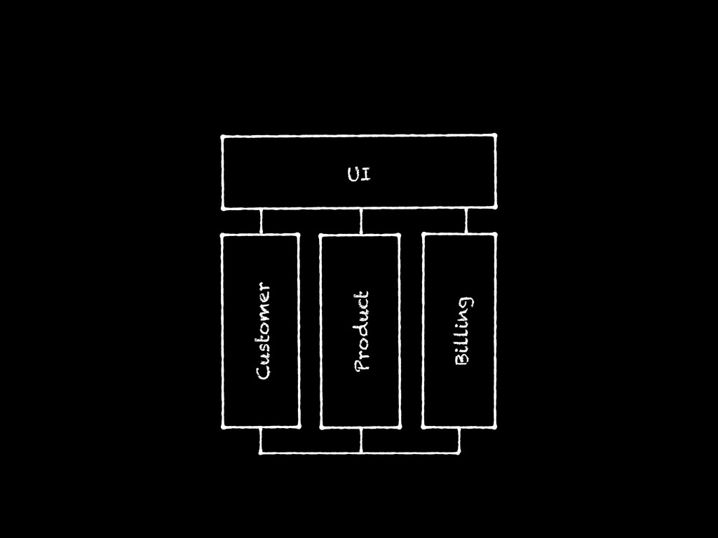 Billing Customer Product UI