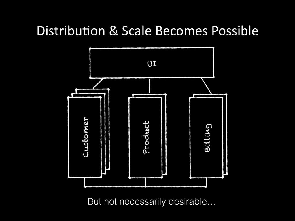 UI DistribuHon & Scale Becomes Poss...