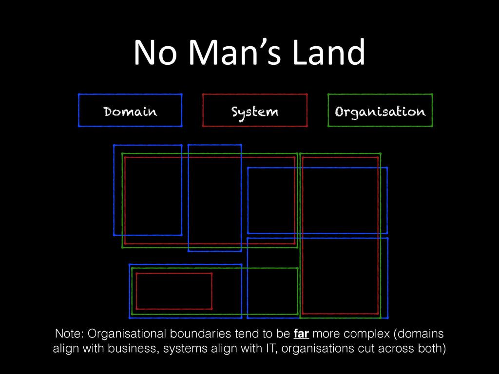 No Man's Land Domain System Organisation ...
