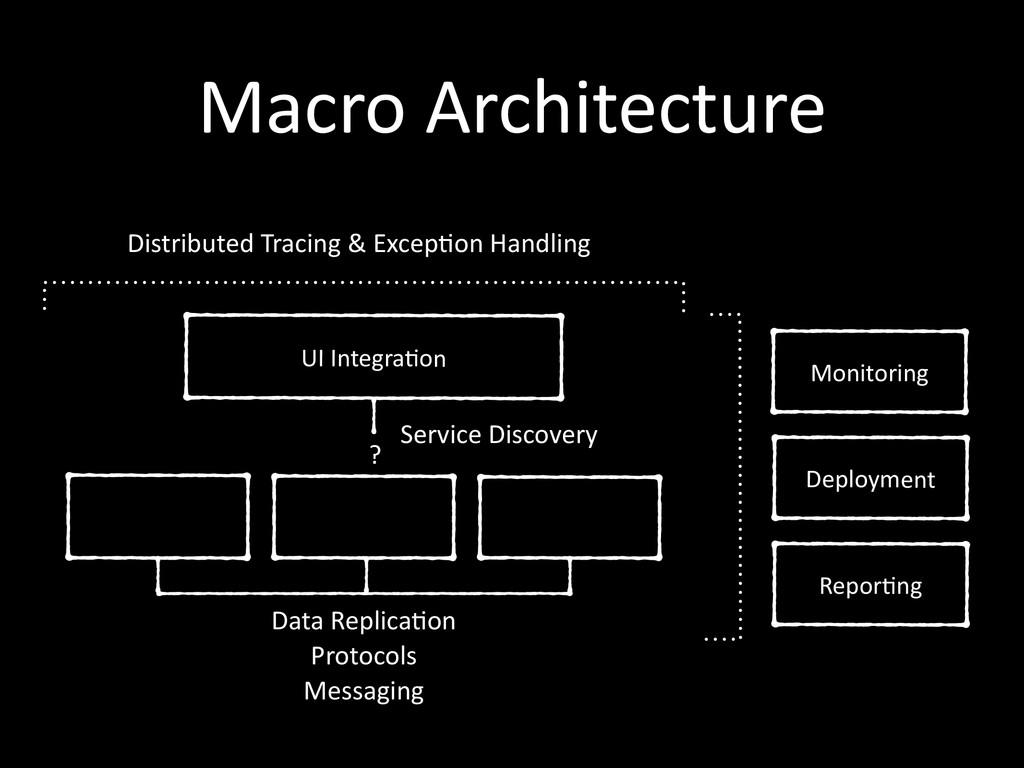 Macro Architecture Monitoring Data Replic...