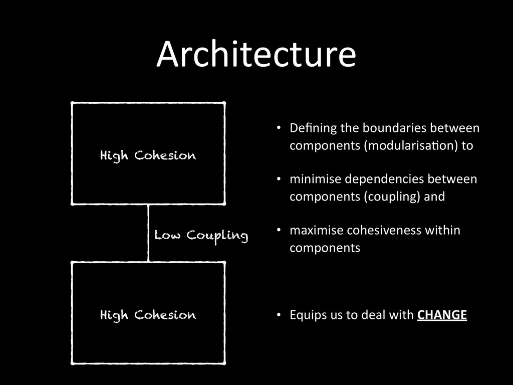 Architecture • Defining	