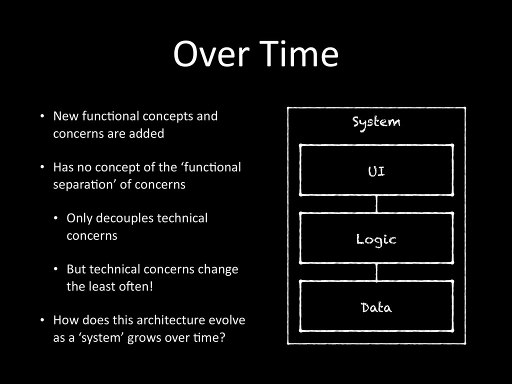 System Over	