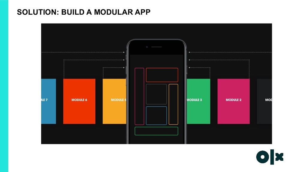 SOLUTION: BUILD A MODULAR APP