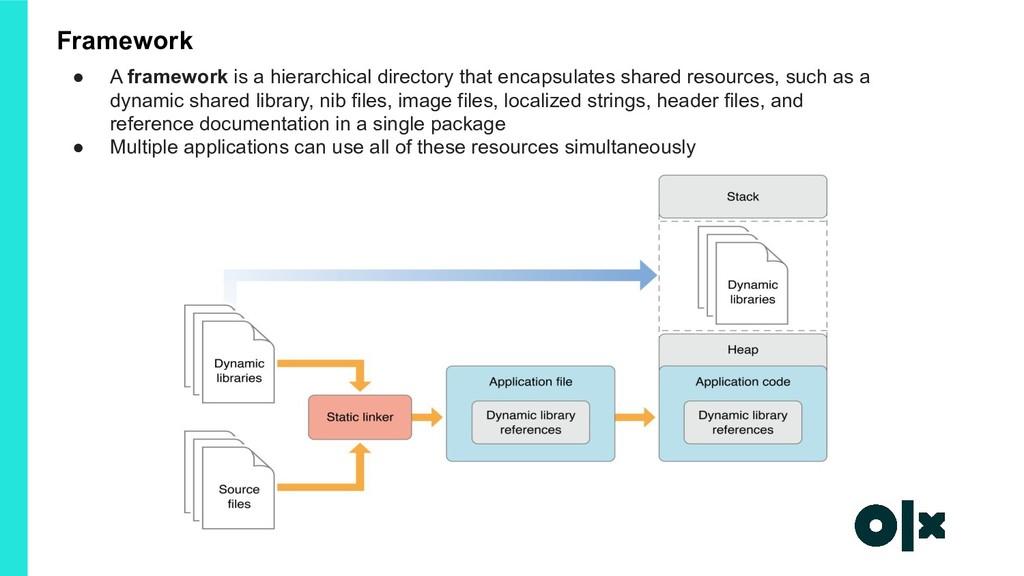 Framework ● A framework is a hierarchical direc...