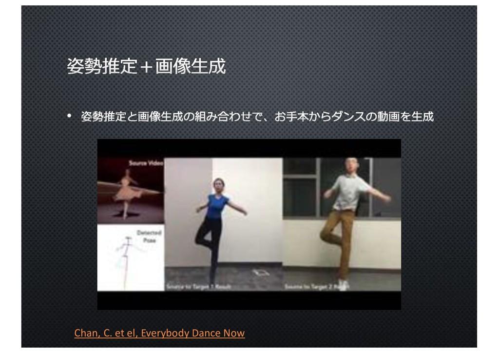 Chan, C. et el, Everybody Dance Now •