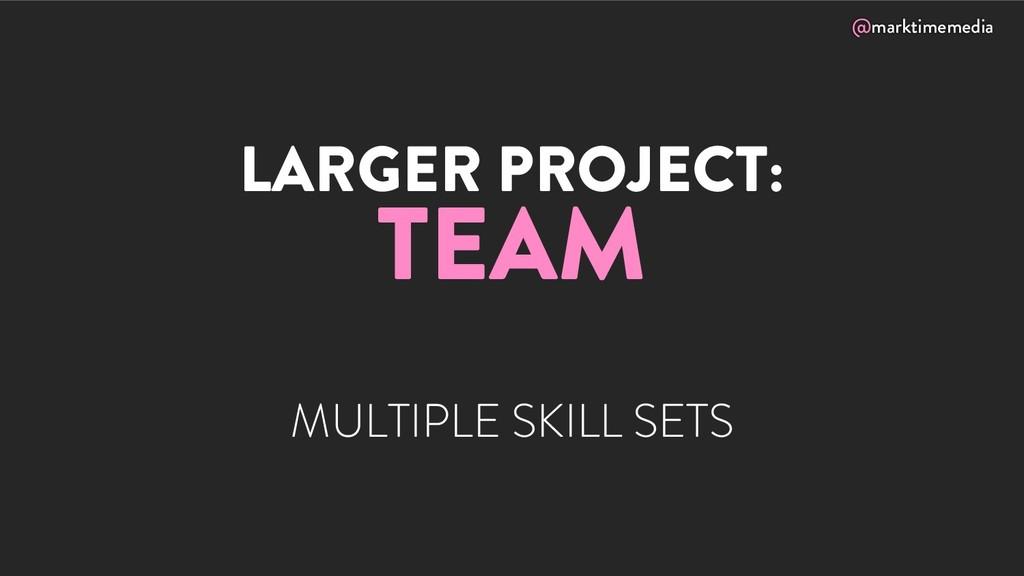 @marktimemedia LARGER PROJECT: TEAM MULTIPLE SK...