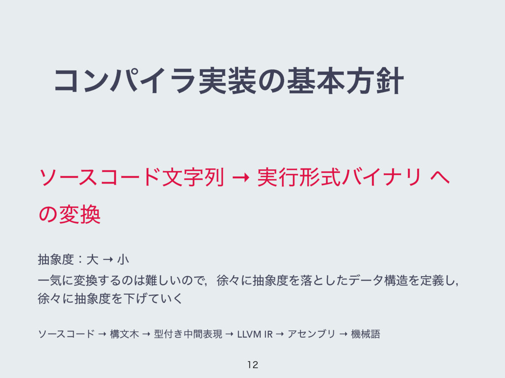ίϯύΠϥ࣮ͷجຊํ ιʔείʔυจྻ → ࣮ߦܗࣜόΠφϦ  ͷม நɿେ →...