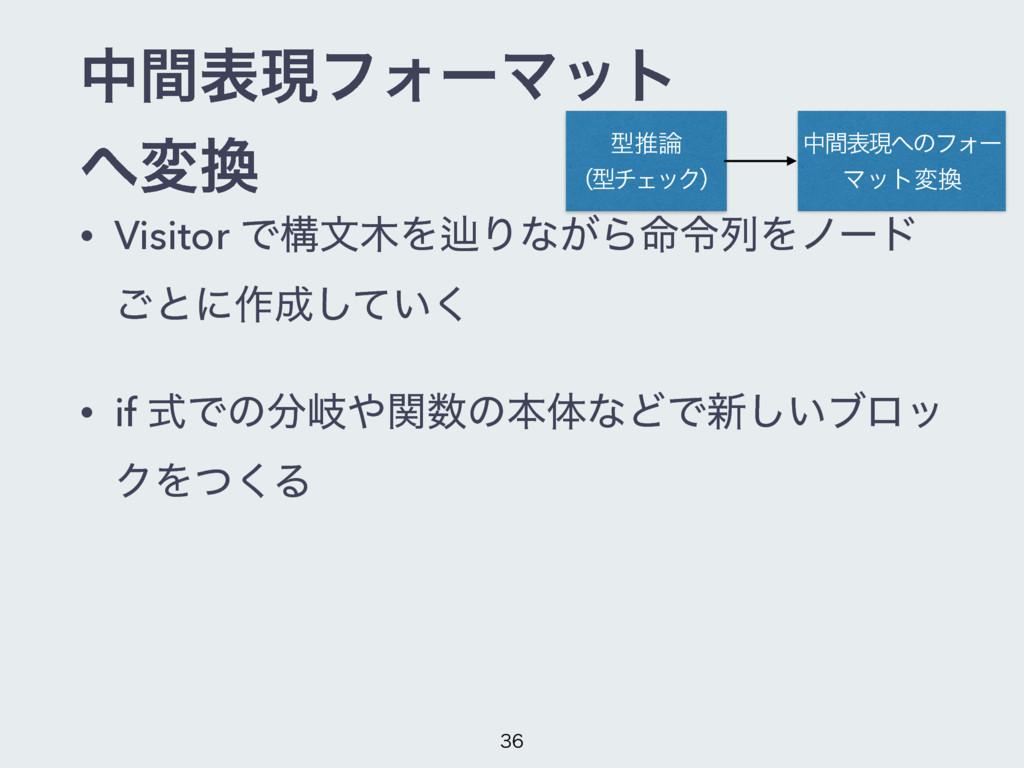 • Visitor ͰߏจΛḷΓͳ͕Β໋ྩྻΛϊʔυ ͝ͱʹ࡞͍ͯ͘͠ • if ࣜͰͷ...