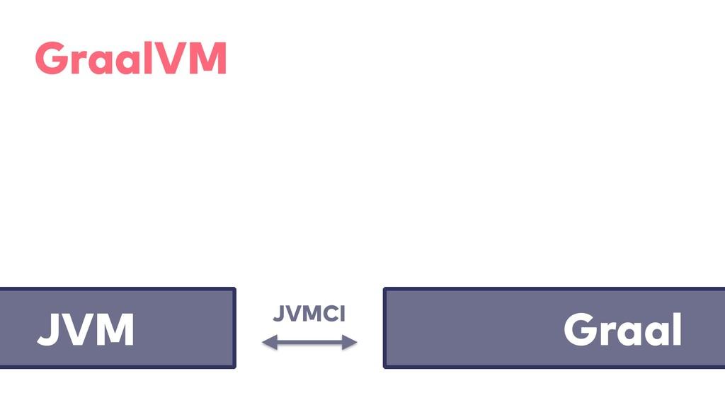 GraalVM JVMCI Graal JVM