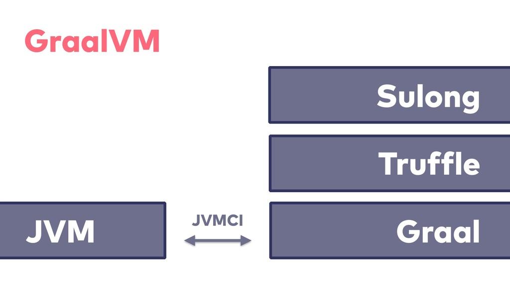 Truffle Sulong GraalVM JVMCI Graal JVM