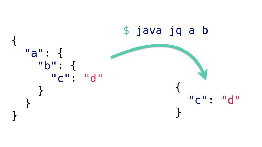 """{ """"a"""": { """"b"""": { """"c"""": """"d"""" } } } { """"c"""": """"d"""" } $ j..."""