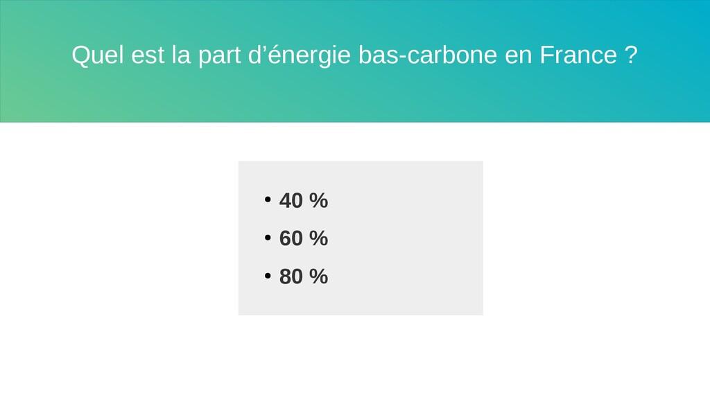 Quel est la part d'énergie bas-carbone en Franc...