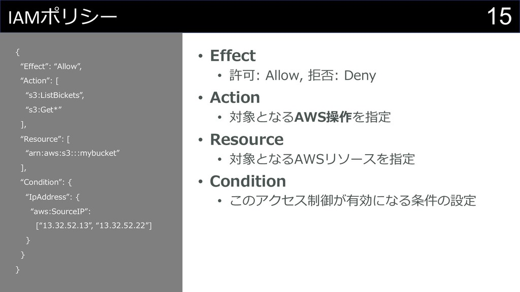 """15 IAMポリシー { """"Effect"""": """"Allow"""", """"Action"""": [ """"s3..."""