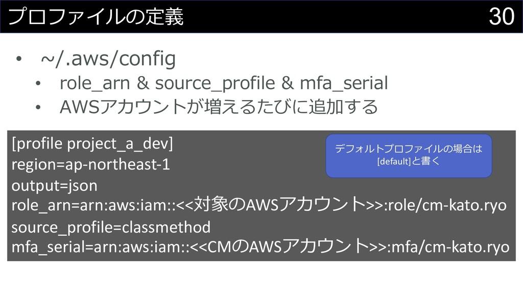 30 プロファイルの定義 • ~/.aws/config • role_arn & sourc...