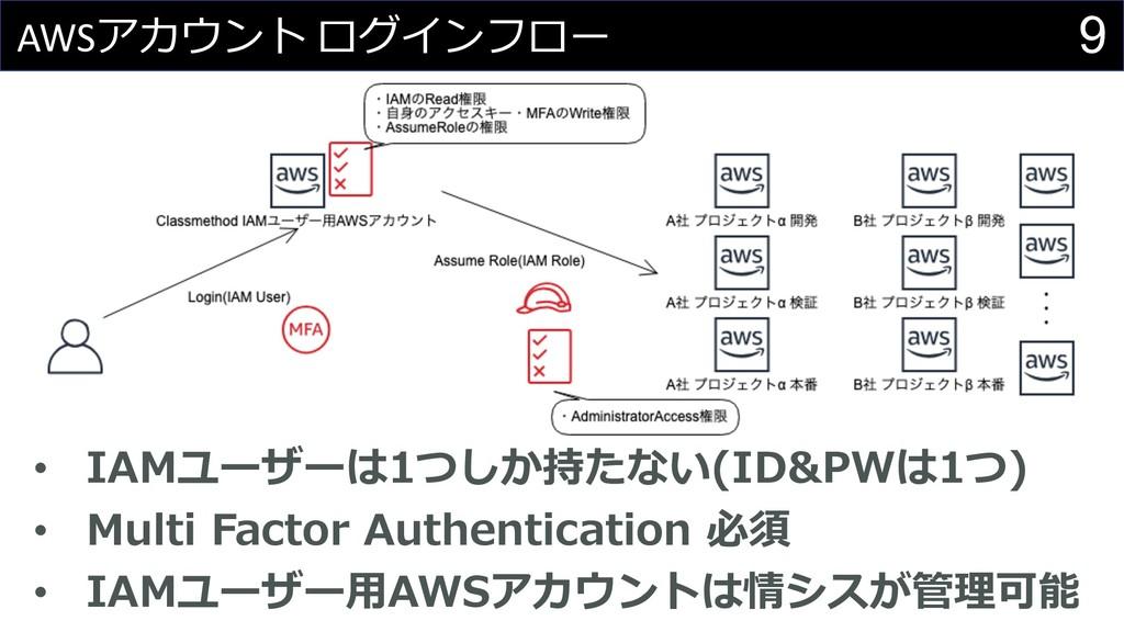 9 AWSアカウント ログインフロー • IAMユーザーは1つしか持たない(ID&PWは1つ)...