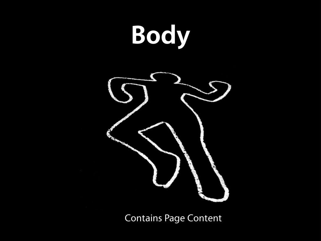 Body Contains Page Content