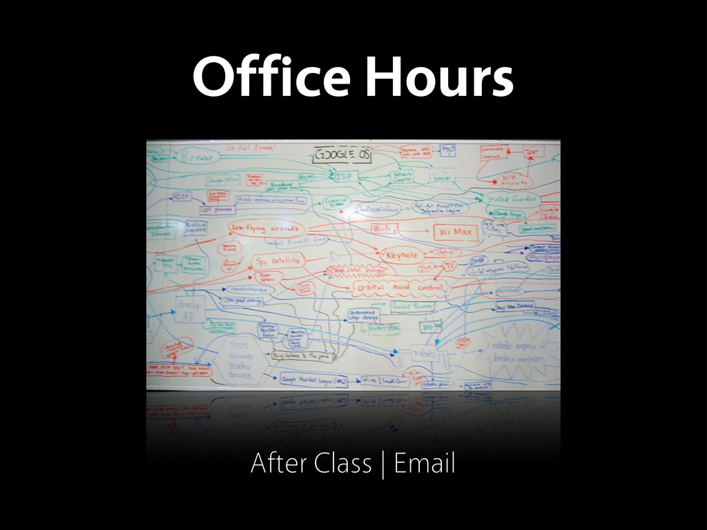 Office Hours After Class   Email