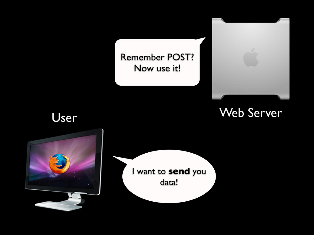 User Web Server I want to send you data! Rememb...