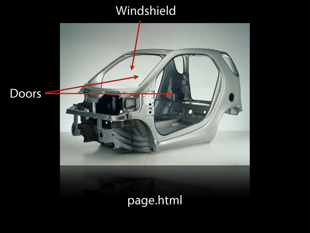 page.html Doors Windshield