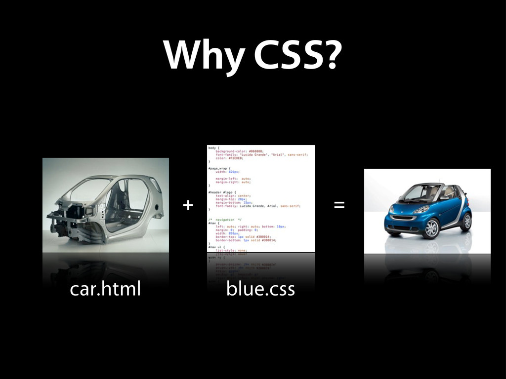 car.html blue.css Why CSS? + =