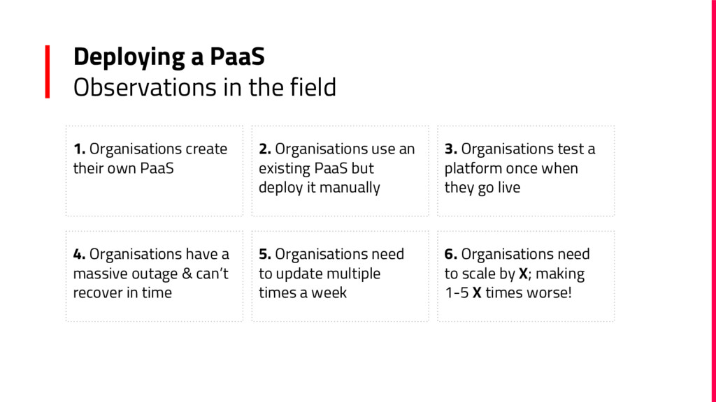 Deploying a PaaS Observations in the field 1. O...