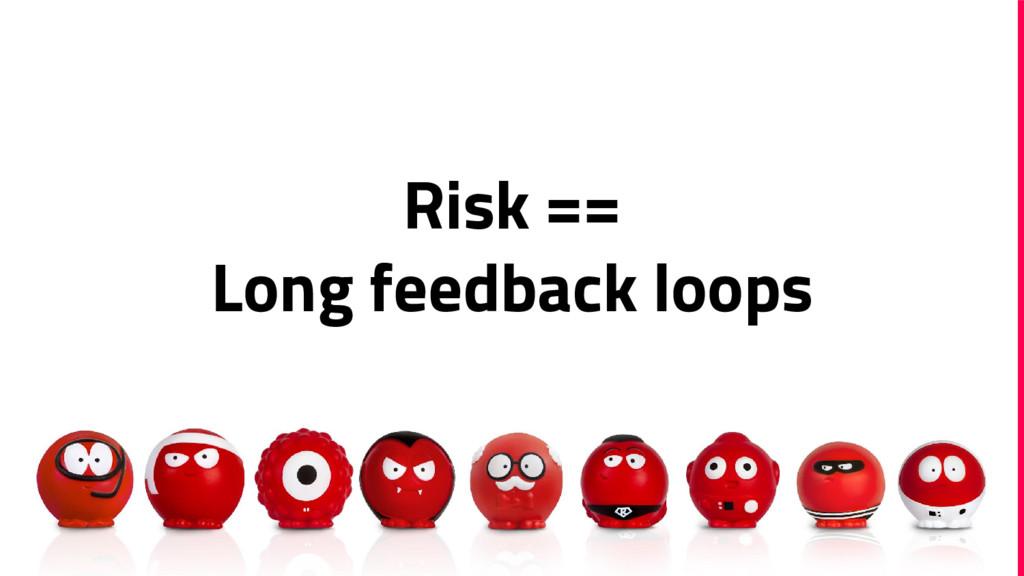 Risk == Long feedback loops