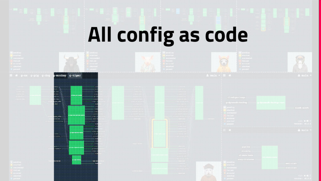 Examples Super Mega Awesome All config as code