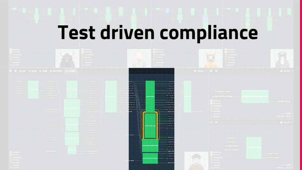 Examples Super Mega Awesome Test driven complia...