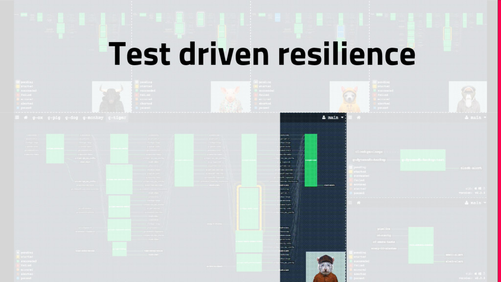 Examples Super Mega Awesome Test driven resilie...