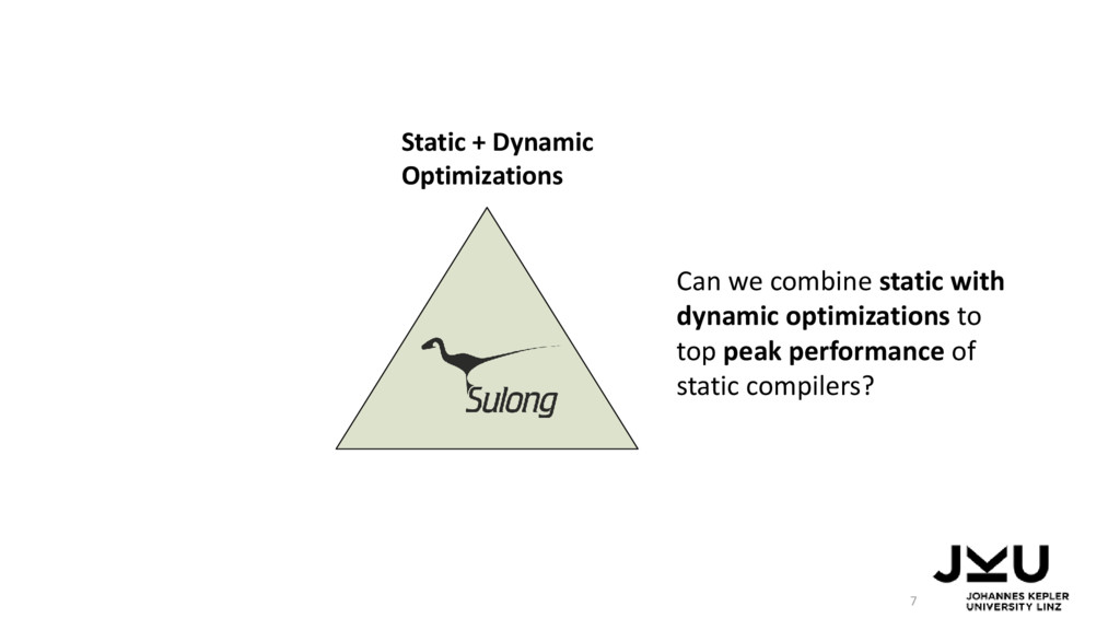 Static + Dynamic Optimizations Can we combine s...