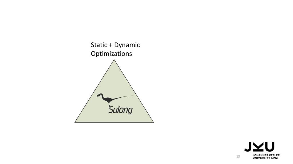 13 Static + Dynamic Optimizations