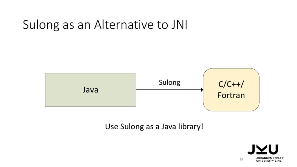 Sulong as an Alternative to JNI Use Sulong as a...