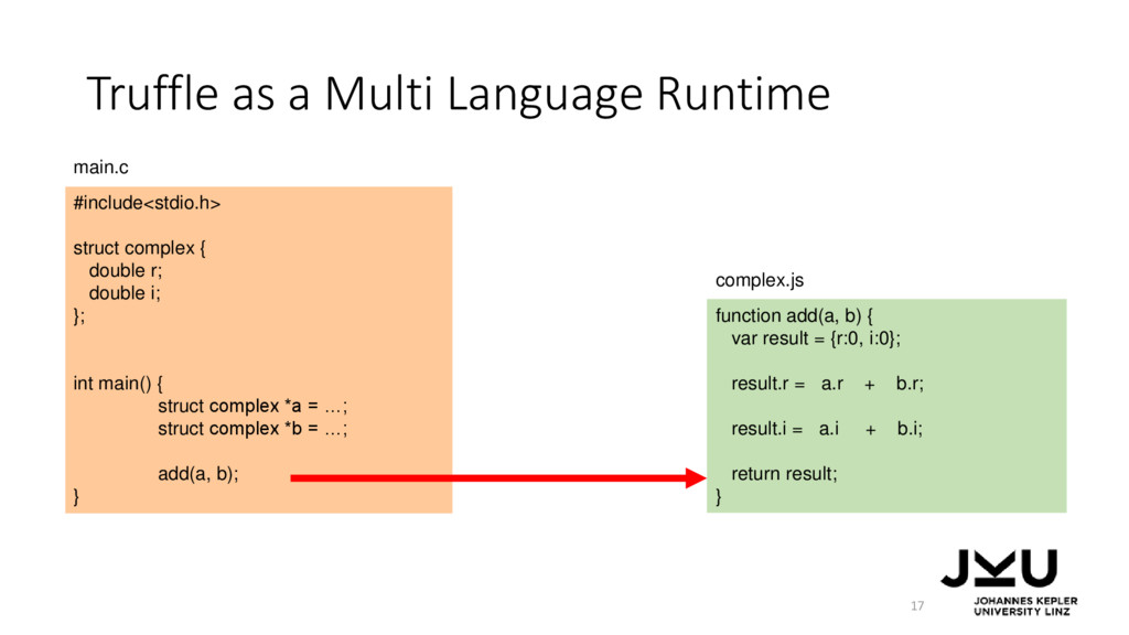 Truffle as a Multi Language Runtime #include<st...