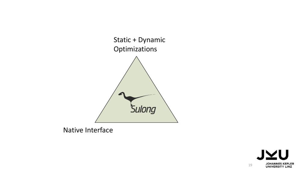 Native Interface Static + Dynamic Optimizations...