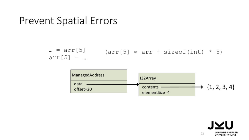 Prevent Spatial Errors … = arr[5] arr[5] = … 22...
