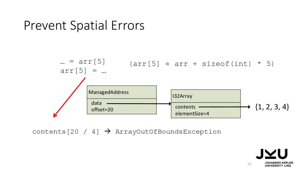 Prevent Spatial Errors … = arr[5] arr[5] = … co...
