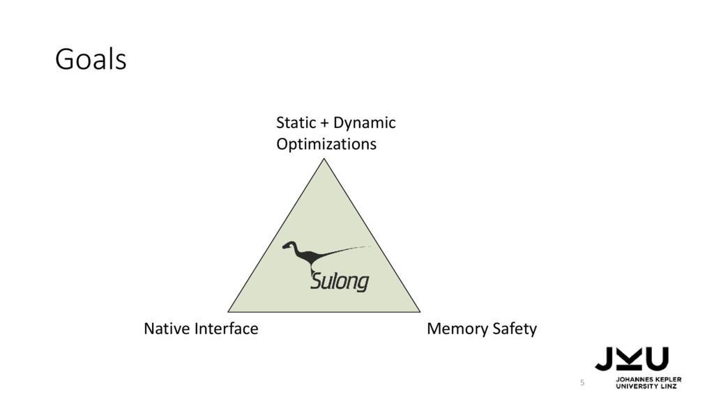 Goals Native Interface Static + Dynamic Optimiz...