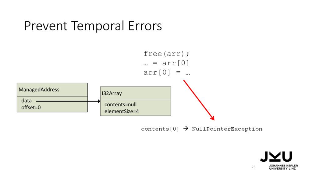 Prevent Temporal Errors free(arr); … = arr[0] a...