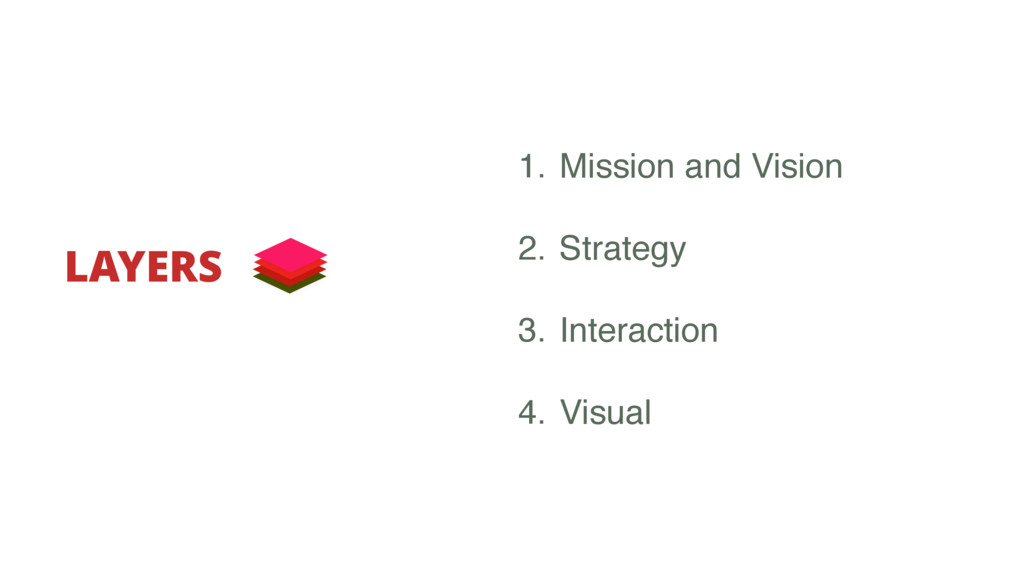 LAYERS 1. Mission and Vision 2. Strategy 3. Int...