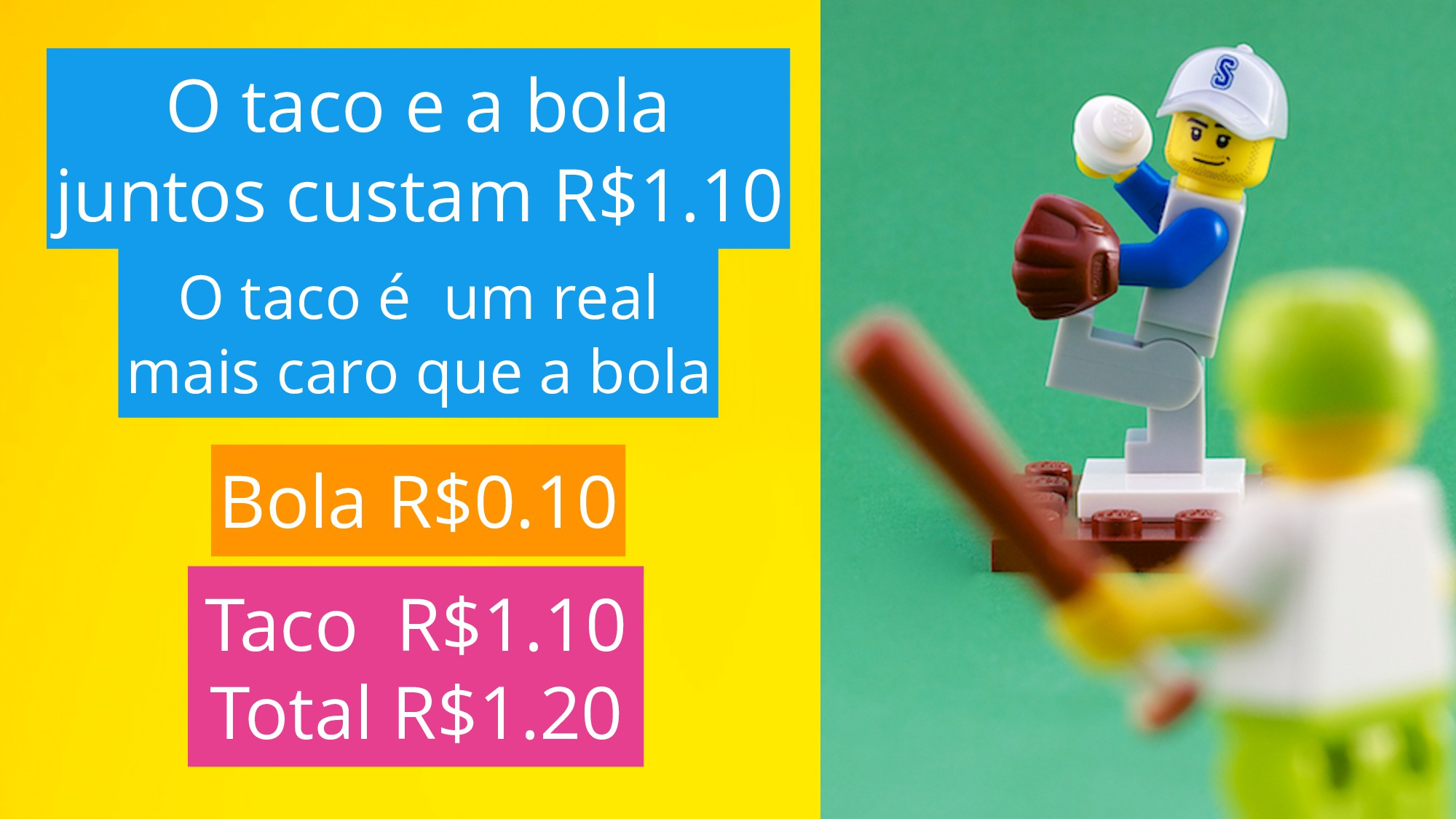 Bola R$0.10 Taco R$1.10 Total R$1.20 O taco é u...
