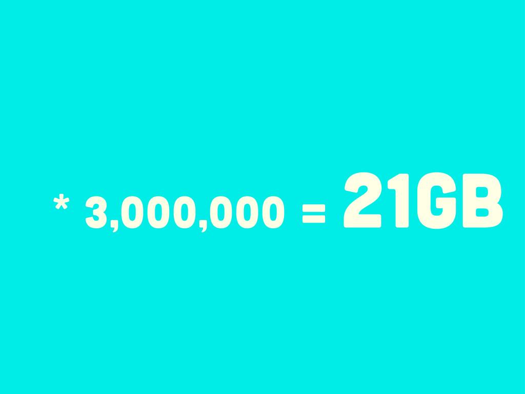 * 3,000,000 = 21gb