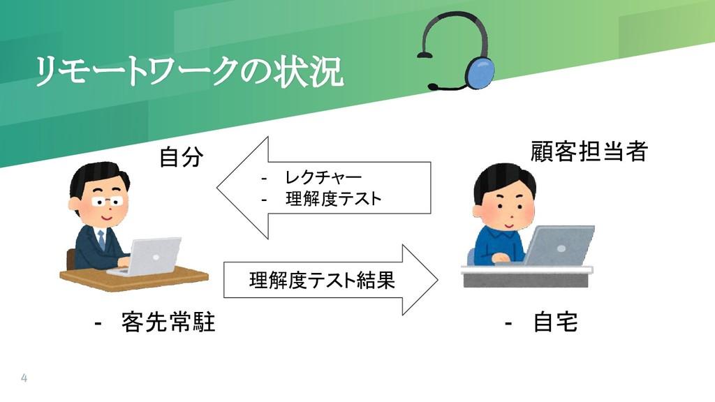 リモートワークの状況 4 自分 顧客担当者 - 客先常駐 - 自宅 - レクチャー - 理解度...